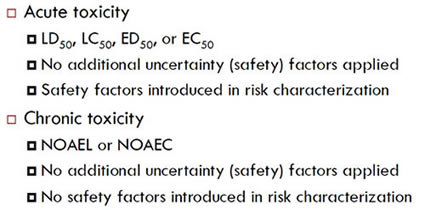 Measures of Toxicity